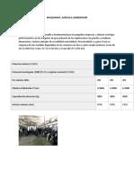 MAQUINARIA  AGRICOLA LAMBORGHINI.docx