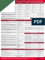 ni_tabla_de_cargos_y_comisiones_v2_sept2020.pdf
