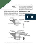 Barreras para el control de surcos y cárcavas.pdf