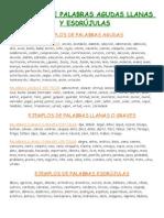 EJEMPLOS DE PALABRAS AGUDAS LLANAS Y ESDRÚJULAS