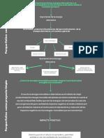 Verde Negro Minimalista Historia Mapa Mental