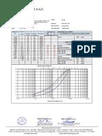 MICROPAVIMENTOTIPO III DISEÑO FINAL  CANTERA PACCHA   25-8-2020 (res emulsion 58%)