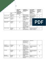 identificación de pcc  proceso haccp aplicacion del sistema haccp