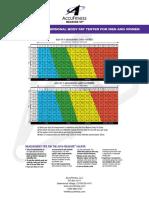 Accu-Measure Body Fat Chart.pdf