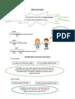 Núcleol del sujeto.pdf