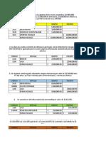 taller contabilizacion 5 formulas