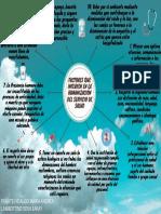 FACTORES QUE INFLUYEN EN LA HUMANIZACION DEL SERVICO DE SALUD.pdf