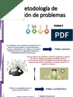 Metodología de solución de problemas