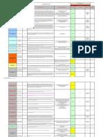 MT-ST-01 Matriz de requisitos legales SST