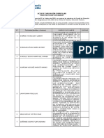 3-Acta_curricular-CAS-76-2020-DP.pdf