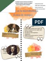 Avance en la microbiología 1