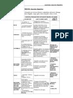 aparatodigestivo (2).doc