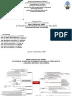 MM Gestion Policial GNB.pdf