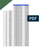 Lead funnel data upto 12th.xls