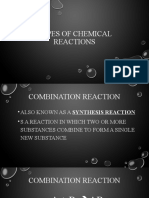 Types-of-chemical-reactions.pptx