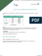 Grenzwerte Unterkunftskosten
