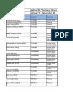 _3e9506347fdcf09a79ecc953d9cae97e_Stakeholder-Register-Template.xlsx