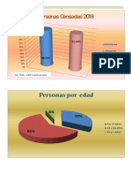 DEMOGRAFIA GUATEMALTECA