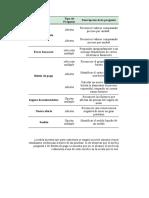 tablas y graficas creadas para la tesis