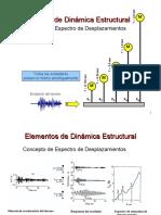Elementos de Dinámica Estructural.ppt