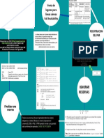 Orange Shapes Simple Website Creation Mind Map (2).pdf