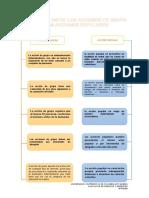 DIFERENCIA ENTRE LAS ACCIONES DE GRUPO Y LAS ACCIONES POPULARES