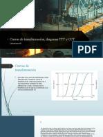 Laboratorio - Curvas de transformación y diagrama TTT (1)