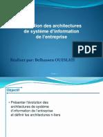 GL3-Evolution des architectures