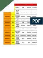 EXPEDIENTES CON DIRECCION DE NOTIFICACIÓN EN LA CIUDAD DE LIMA (14-09-2020)