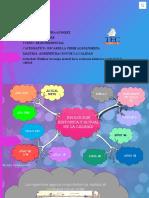 Mapa mental de la evolucion de la calidad [Autoguardado]m.pptx
