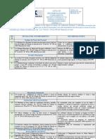 4. lista de recomendaciones.docx