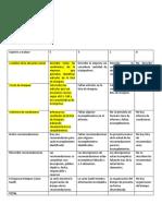 Pauta de evaluación implementación de condiciones básicas sanitarias.docx