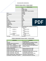 Comandos 1 Visual Excel (1).pdf