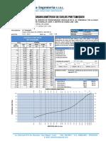 Granulometrías - URB. HUAQUILLAY COMAS.pdf