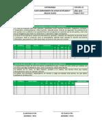 VERIFICAR CUMPLIMIENTO DE AVISOS DE PELIGRO Y REGLAS CLAVES (1) (1).docx