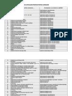 Lista spitale comasate 2011