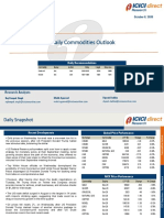 DailyCommodities