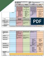 DLL EPP6-ICT Q1 W4