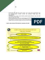 86579648-Fail-Meja-Asrama.doc