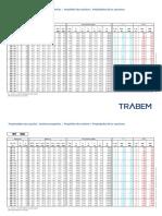 Propriedades das Secções - Com cargas.pdf