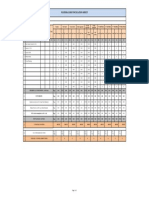 Material Reconciliation Sheet