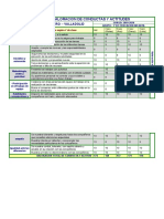 TABLA DE VALORACION DE CONDUCTAS Y ACTITUDES