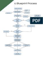 DJ-Music-Library-Blueprint-Practice.pdf