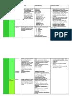 tablaclasificaciontrastornosysignosdealarma