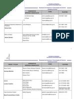 Lista assessores Governo Federal