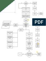Mapa TAD - Jorge Luis.pdf