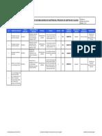matriz_indicadores_gestion_calidad.pdf