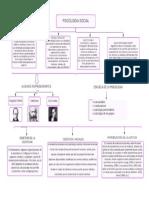 mapa conceptual de psicología social  (1)