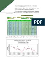 Resumen Mensual de Observaciones Solares-Enero