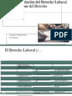 Presentación equipos-El Derecho Laboral y otras ramas